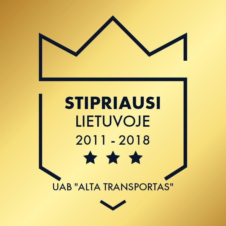 Stipriausi Lietuvoje